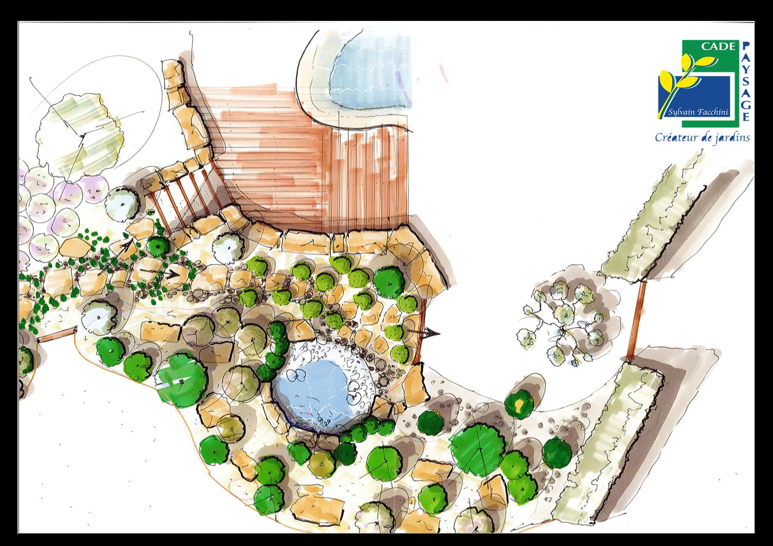 R alisation d 39 un plan paysager pour votre jardin brignoles for Plan pour jardin